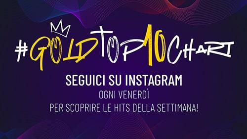 GoldTop10Chart